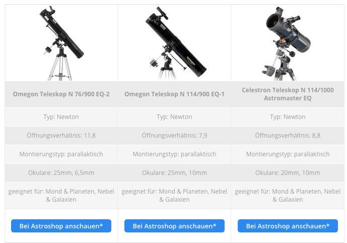 Kaufempfehlung Teleskop